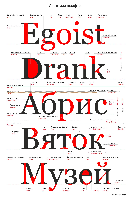 шрифт billabong кириллица